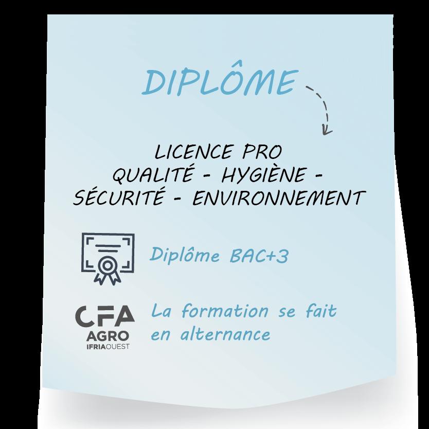 Offre de formation licence pro qualité environnement