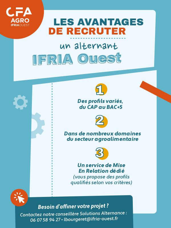 "Infographie ""recruter un alternant IFRIA Ouest"""